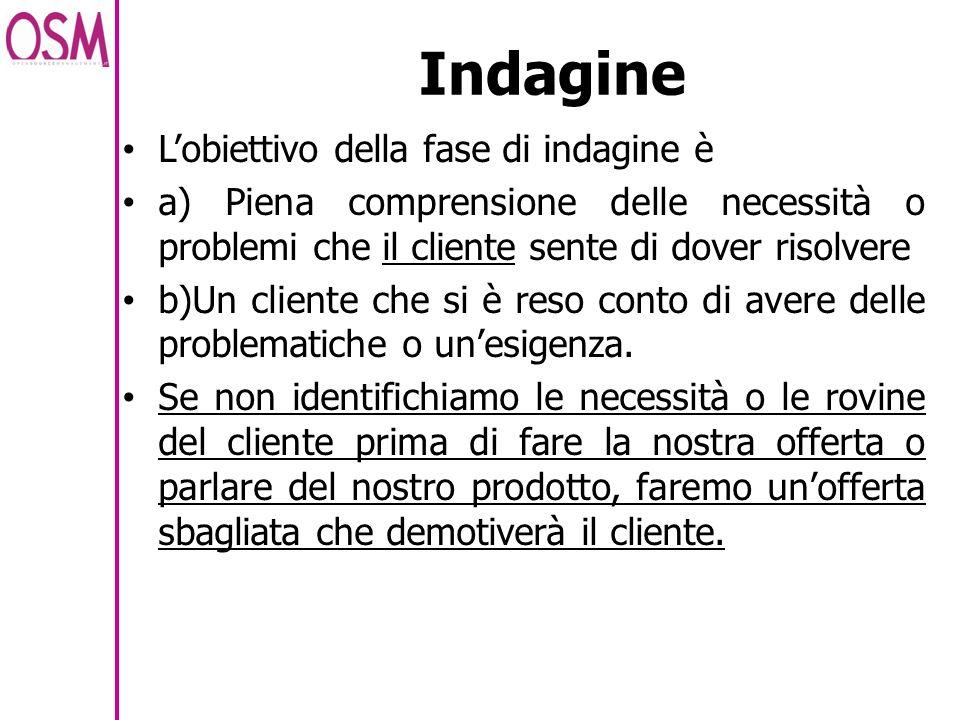 Indagine Lobiettivo della fase di indagine è a) Piena comprensione delle necessità o problemi che il cliente sente di dover risolvere b)Un cliente che