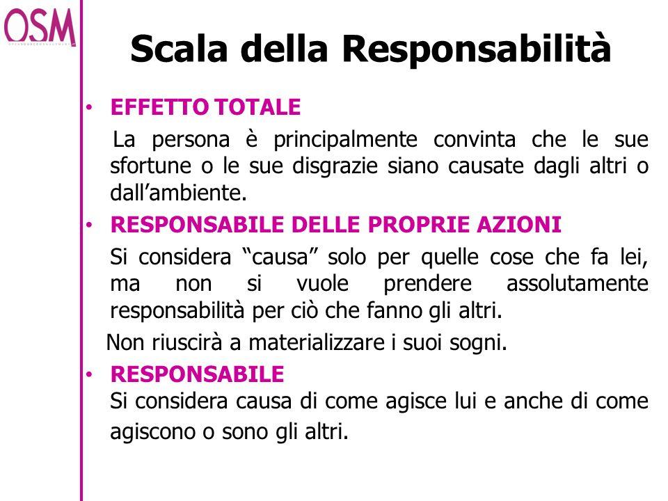 Scala della Responsabilità EFFETTO TOTALE La persona è principalmente convinta che le sue sfortune o le sue disgrazie siano causate dagli altri o dall