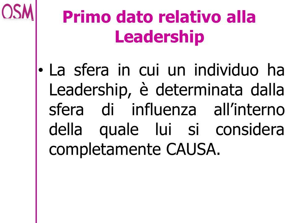 Primo dato relativo alla Leadership La sfera in cui un individuo ha Leadership, è determinata dalla sfera di influenza allinterno della quale lui si c
