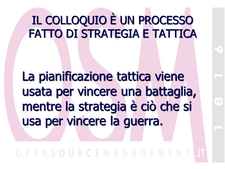 IL COLLOQUIO È UN PROCESSO FATTO DI STRATEGIA E TATTICA La pianificazione tattica viene usata per vincere una battaglia, mentre la strategia è ciò che si usa per vincere la guerra.