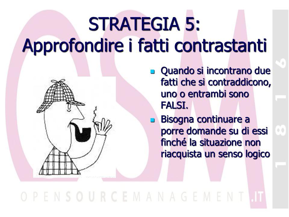 STRATEGIA 5: Approfondire i fatti contrastanti Quando si incontrano due fatti che si contraddicono, uno o entrambi sono FALSI.