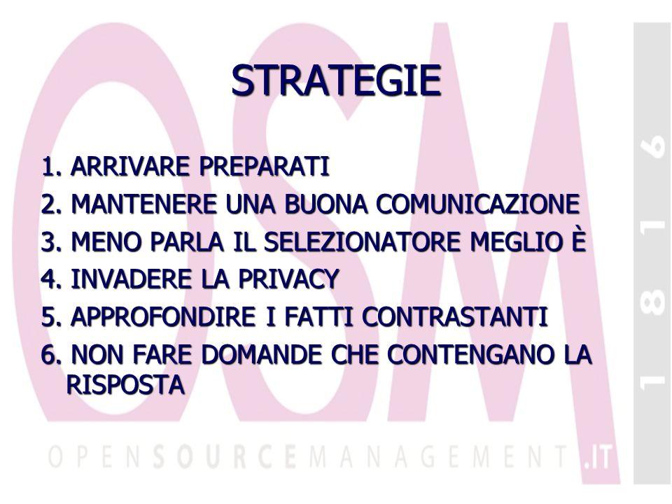 STRATEGIE 1.ARRIVARE PREPARATI 2. MANTENERE UNA BUONA COMUNICAZIONE 3.
