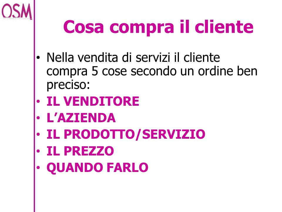 Cosa compra il cliente Nella vendita di servizi il cliente compra 5 cose secondo un ordine ben preciso: IL VENDITORE LAZIENDA IL PRODOTTO/SERVIZIO IL