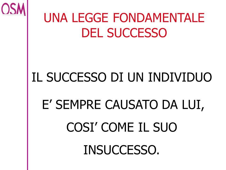 UNA LEGGE FONDAMENTALE DEL SUCCESSO IL SUCCESSO DI UN INDIVIDUO E SEMPRE CAUSATO DA LUI, COSI COME IL SUO INSUCCESSO.