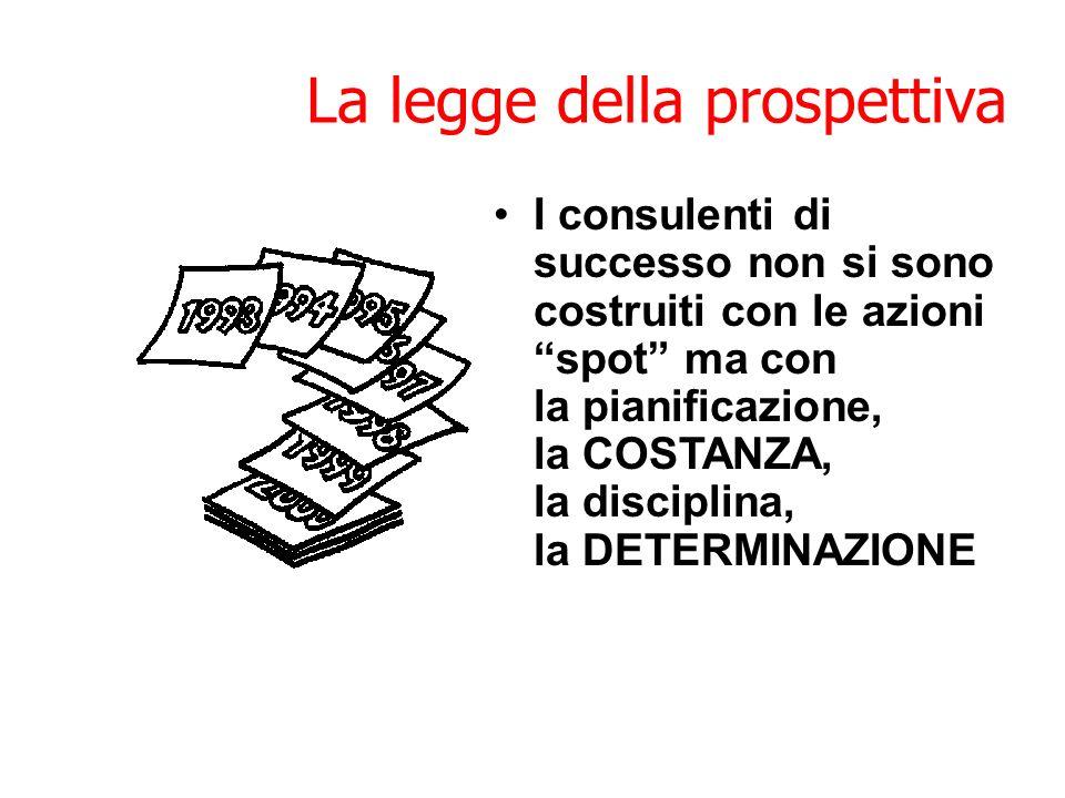 La legge della prospettiva I consulenti di successo non si sono costruiti con le azioni spot ma con la pianificazione, la COSTANZA, la disciplina, la