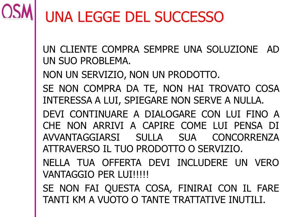 UNA LEGGE DEL SUCCESSO UN CLIENTE COMPRA SEMPRE UNA SOLUZIONE AD UN SUO PROBLEMA. NON UN SERVIZIO, NON UN PRODOTTO. SE NON COMPRA DA TE, NON HAI TROVA