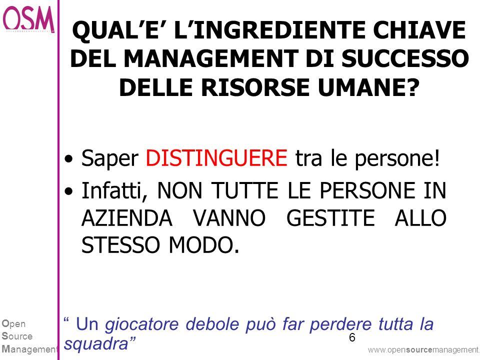 O pen S ource M anagement www.opensourcemanagement.it Scollaboratori Zizzani.abili Medi Domand.abili Problem.abili Campion i Respons.