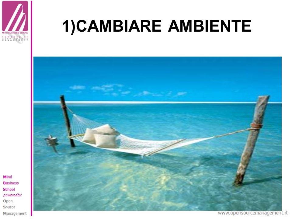 1)CAMBIARE AMBIENTE