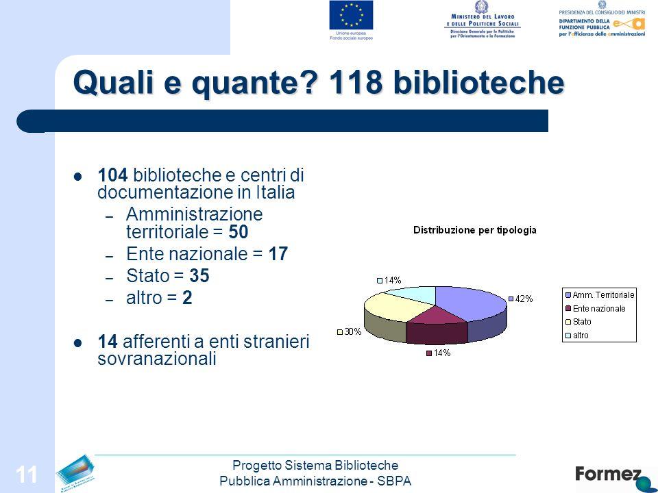 Progetto Sistema Biblioteche Pubblica Amministrazione - SBPA 11 Quali e quante.