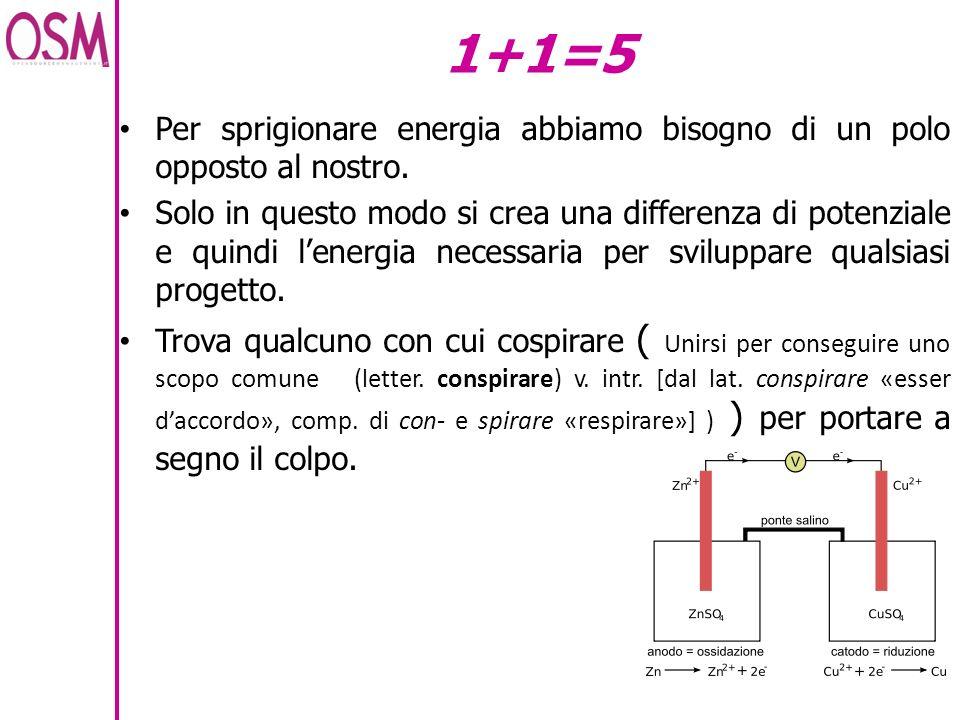 1+1=5 Per sprigionare energia abbiamo bisogno di un polo opposto al nostro.
