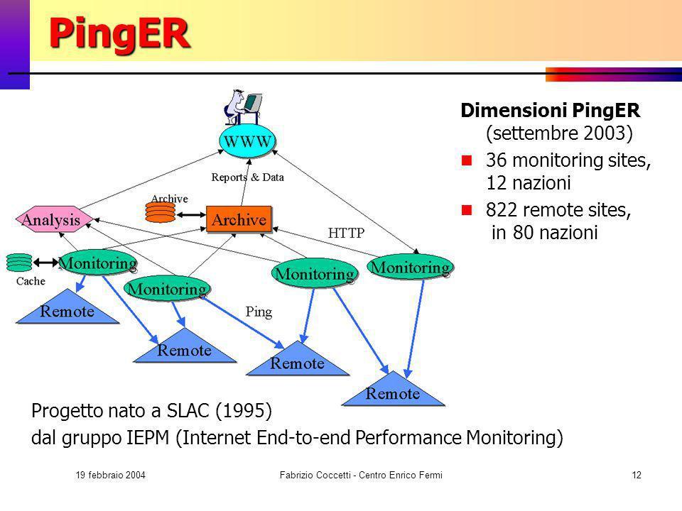 19 febbraio 2004 Fabrizio Coccetti - Centro Enrico Fermi12 PingER PingER Dimensioni PingER (settembre 2003) 36 monitoring sites, 12 nazioni 822 remote