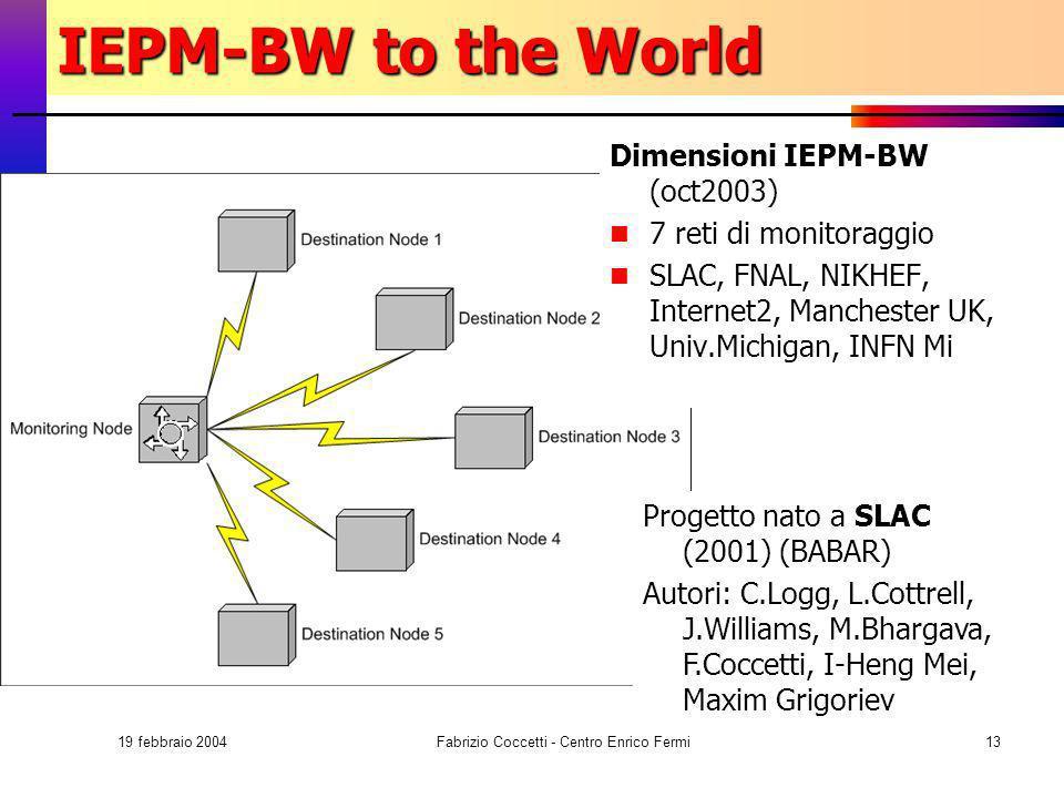 19 febbraio 2004 Fabrizio Coccetti - Centro Enrico Fermi13 IEPM-BW to the World Progetto nato a SLAC (2001) (BABAR) Autori: C.Logg, L.Cottrell, J.Will