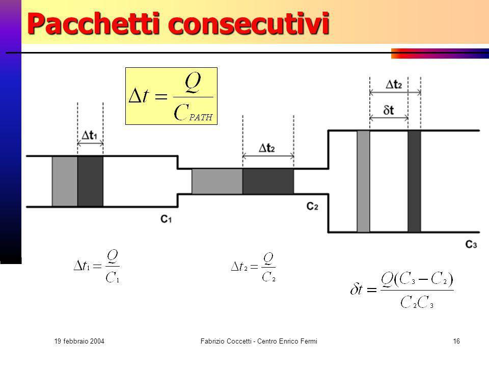 19 febbraio 2004 Fabrizio Coccetti - Centro Enrico Fermi16 Pacchetti consecutivi