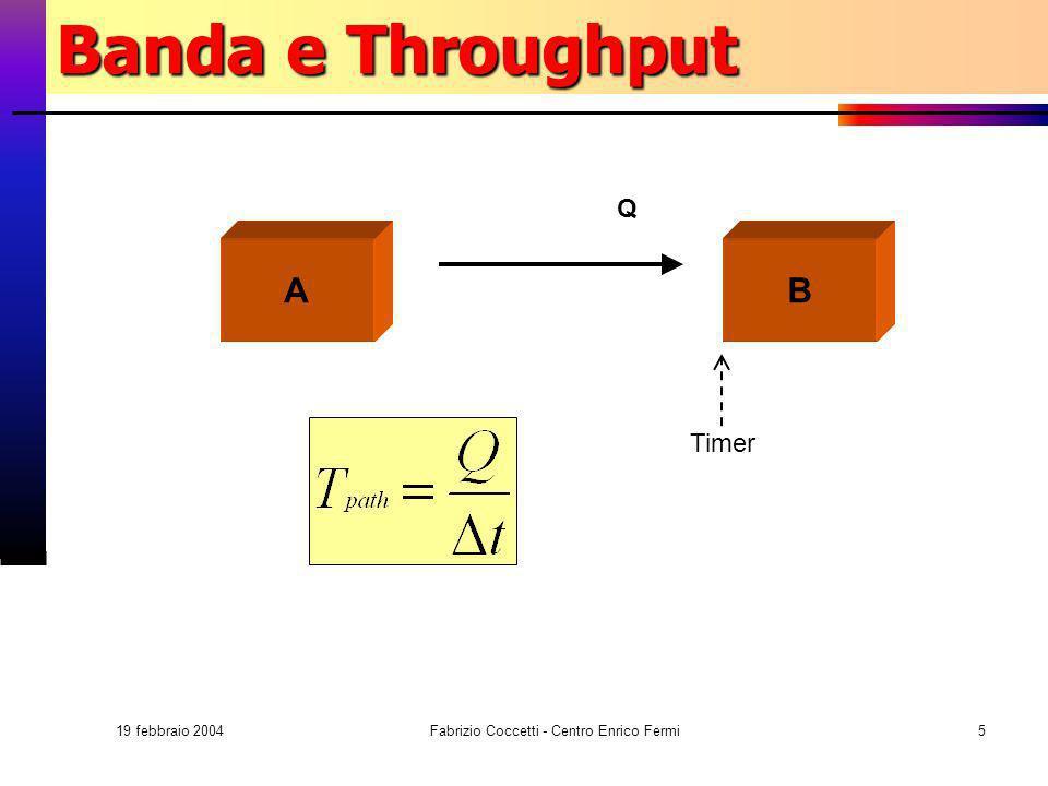 19 febbraio 2004 Fabrizio Coccetti - Centro Enrico Fermi5 Banda e Throughput AB Q Timer