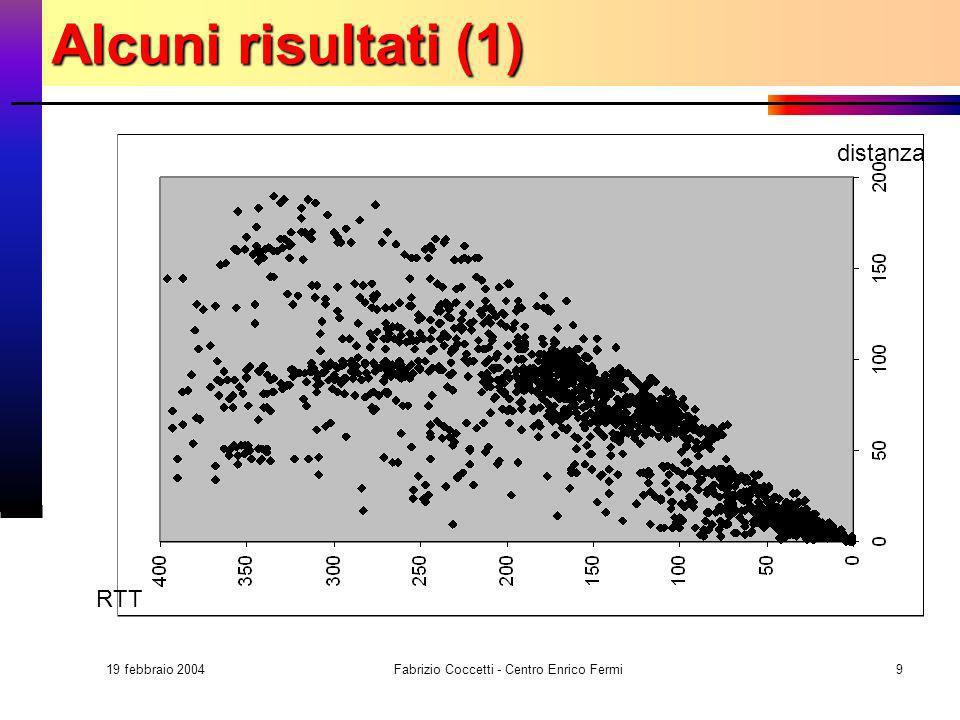 19 febbraio 2004 Fabrizio Coccetti - Centro Enrico Fermi9 Alcuni risultati (1) distanza RTT