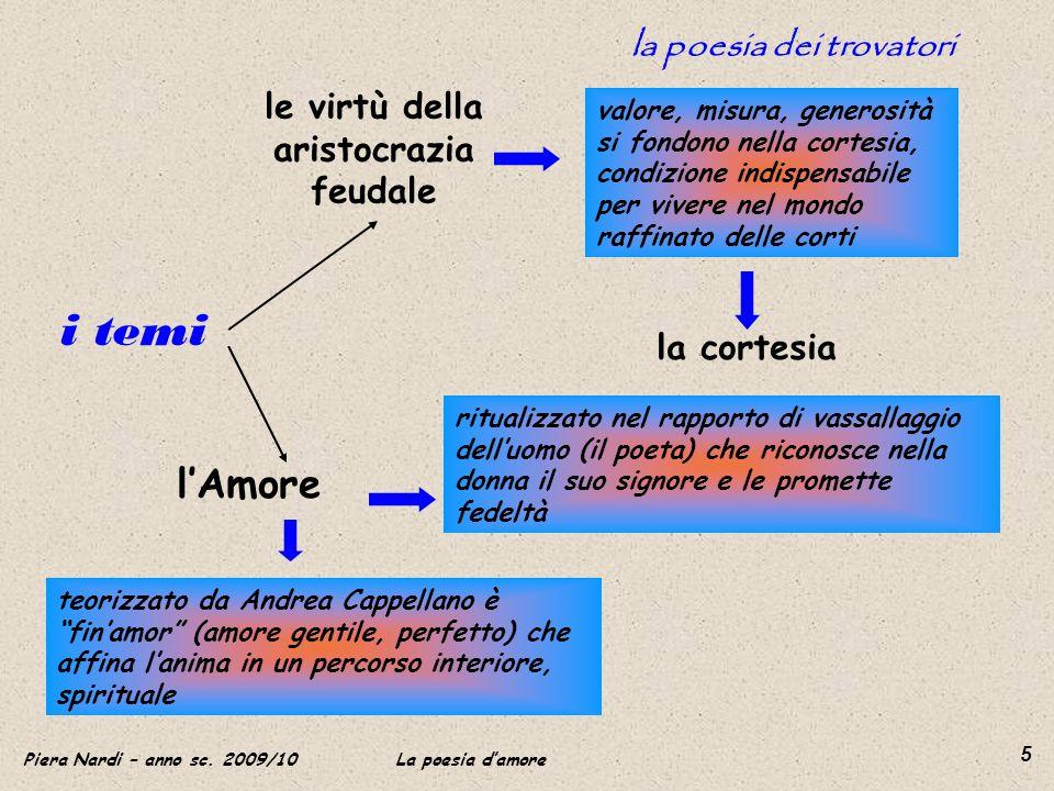 Piera Nardi – anno sc. 2009/10 La poesia damore 5 la poesia dei trovatori i temi la cortesia le virtù della aristocrazia feudale lAmore teorizzato da