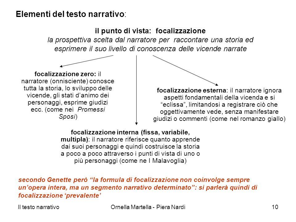 Il testo narrativoOrnella Martella - Piera Nardi10 Elementi del testo narrativo: il punto di vista: focalizzazione la prospettiva scelta dal narratore