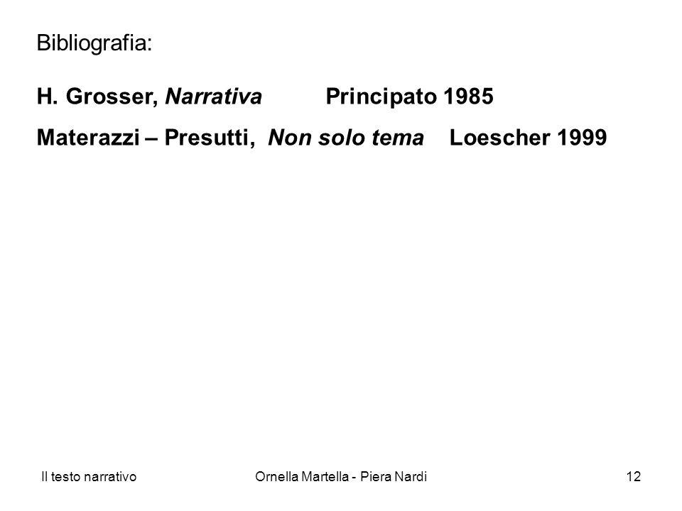 Il testo narrativoOrnella Martella - Piera Nardi12 Bibliografia: H. Grosser, Narrativa Principato 1985 Materazzi – Presutti, Non solo tema Loescher 19