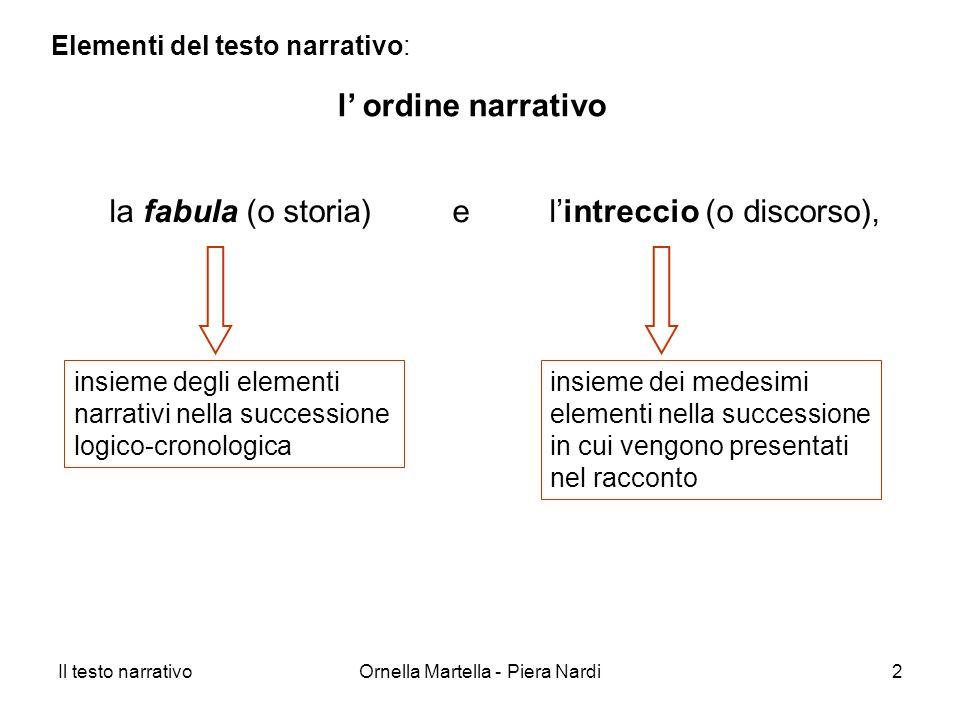 Il testo narrativoOrnella Martella - Piera Nardi2 Elementi del testo narrativo: la fabula (o storia) e lintreccio (o discorso), insieme degli elementi