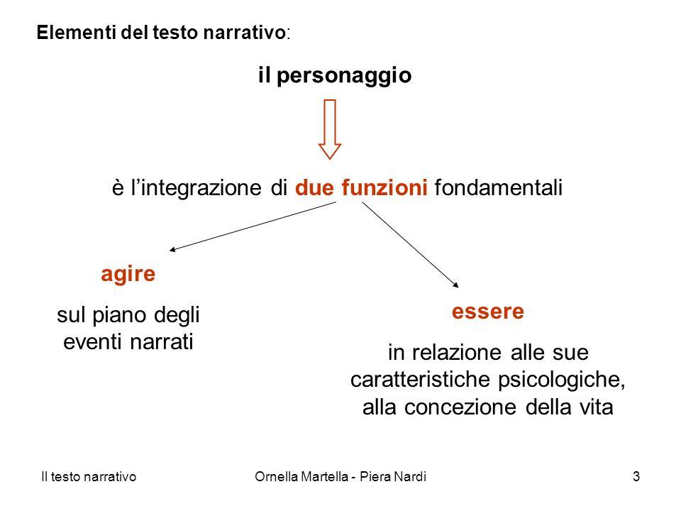 Il testo narrativoOrnella Martella - Piera Nardi3 Elementi del testo narrativo: il personaggio è lintegrazione di due funzioni fondamentali agire sul
