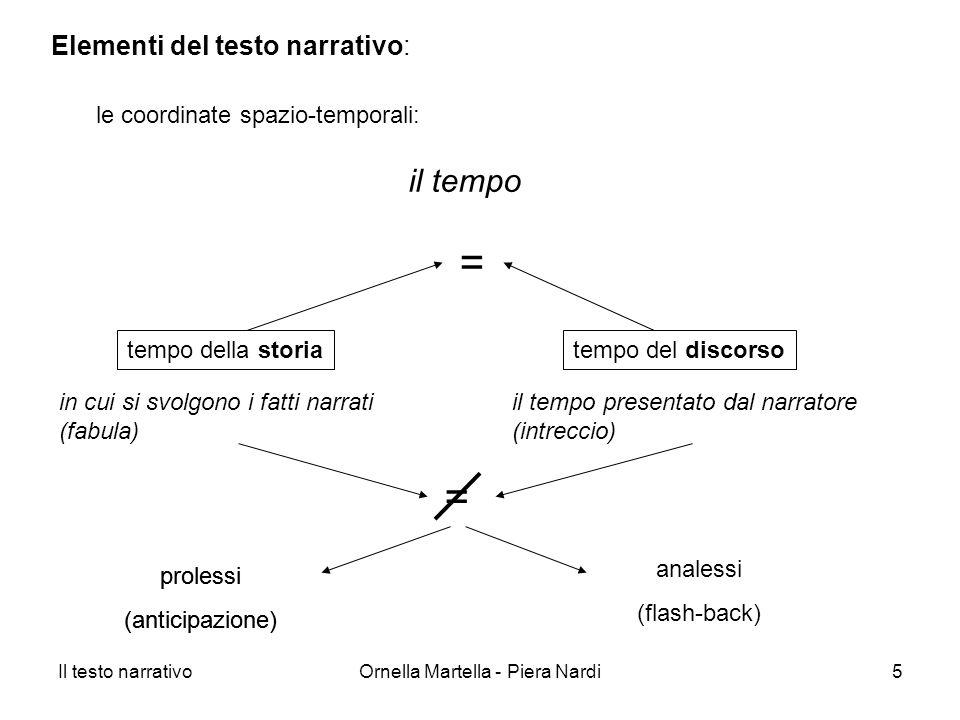 Il testo narrativoOrnella Martella - Piera Nardi5 Elementi del testo narrativo: le coordinate spazio-temporali: il tempo tempo della storiatempo del d