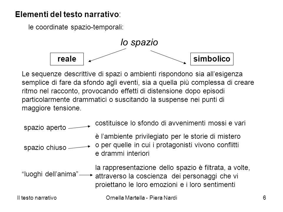 Il testo narrativoOrnella Martella - Piera Nardi6 Elementi del testo narrativo: le coordinate spazio-temporali: lo spazio realesimbolico Le sequenze d