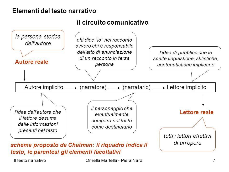 Il testo narrativoOrnella Martella - Piera Nardi7 Elementi del testo narrativo: il circuito comunicativo Autore reale Autore implicito (narratore) (na