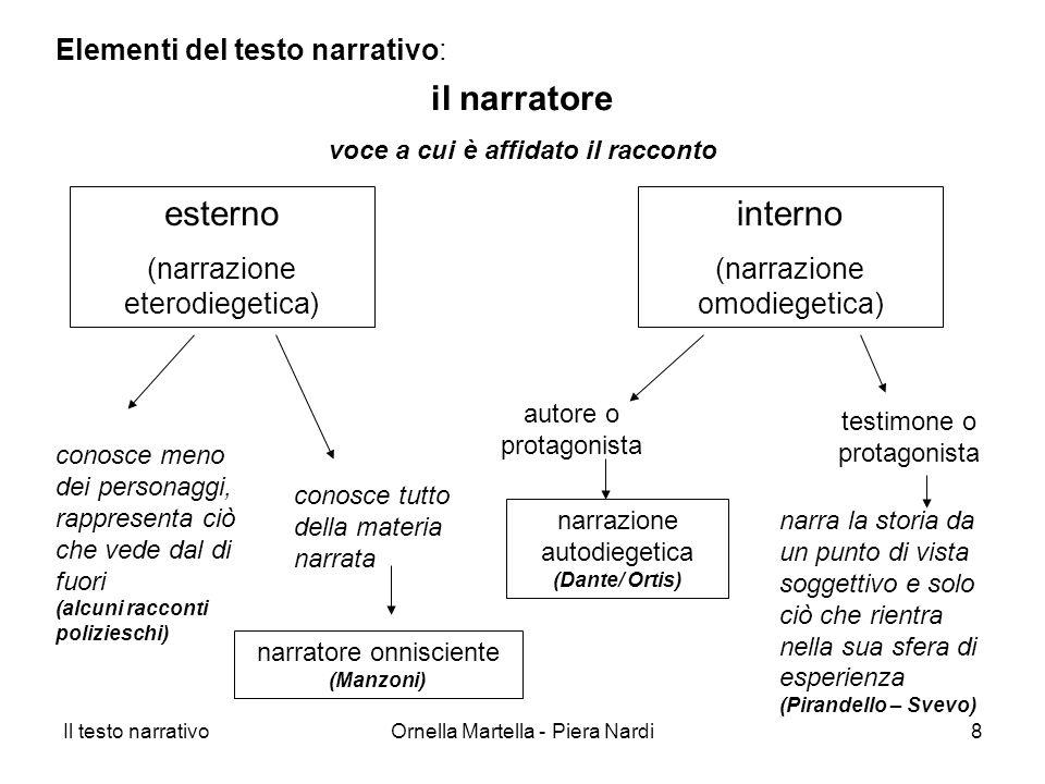 Il testo narrativoOrnella Martella - Piera Nardi8 Elementi del testo narrativo: il narratore voce a cui è affidato il racconto esterno (narrazione ete