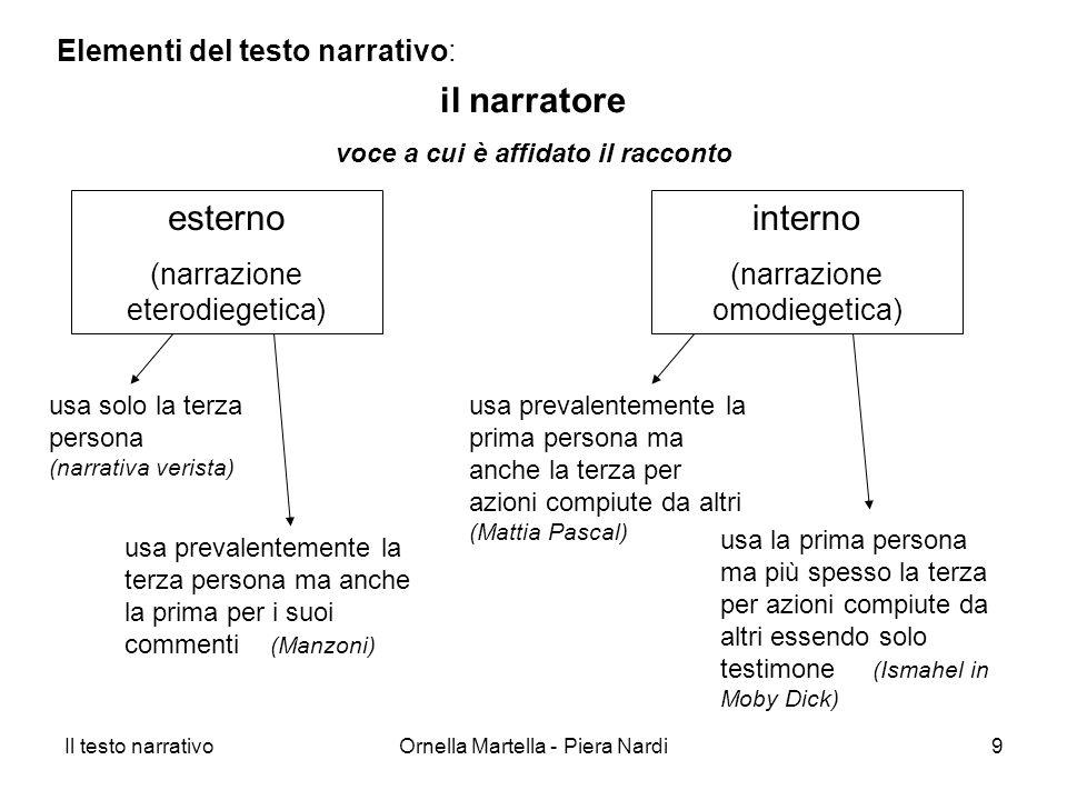 Il testo narrativoOrnella Martella - Piera Nardi9 Elementi del testo narrativo: il narratore voce a cui è affidato il racconto esterno (narrazione ete