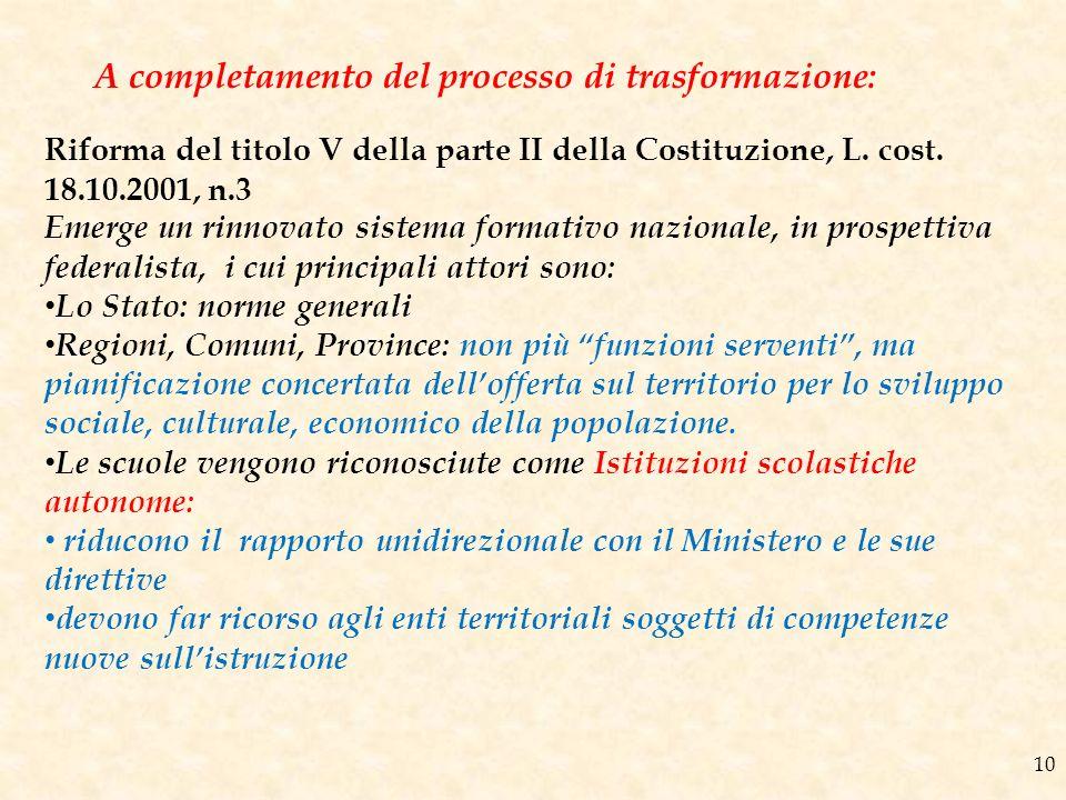 10 A completamento del processo di trasformazione: Riforma del titolo V della parte II della Costituzione, L. cost. 18.10.2001, n.3 Emerge un rinnovat