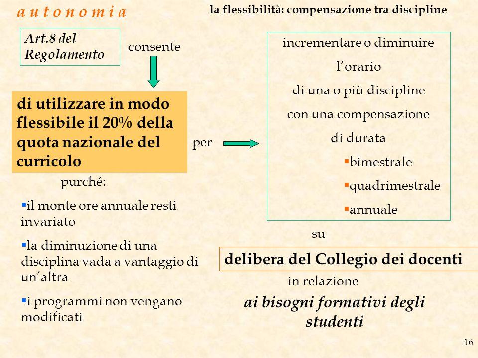 16 a u t o n o m i a la flessibilità: compensazione tra discipline Art.8 del Regolamento consente di utilizzare in modo flessibile il 20% della quota