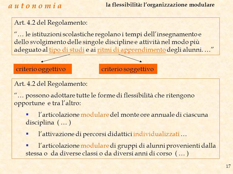 17 a u t o n o m i a la flessibilità: lorganizzazione modulare Art. 4.2 del Regolamento: … le istituzioni scolastiche regolano i tempi dellinsegnament