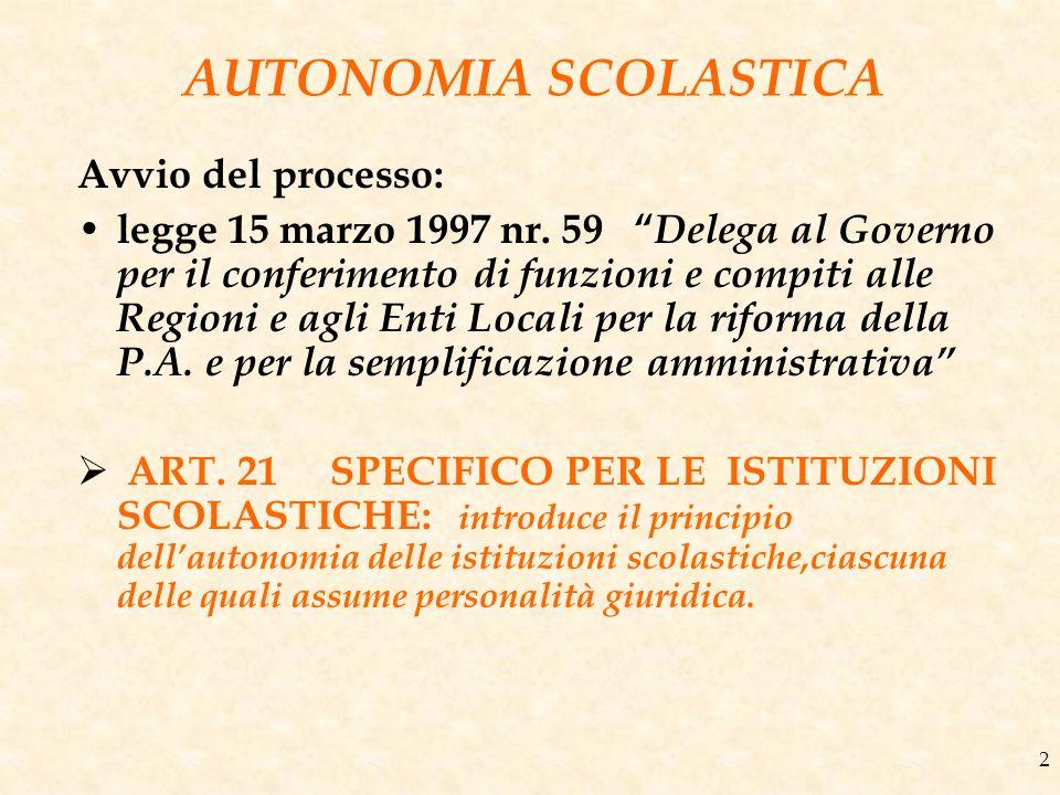 AUTONOMIA SCOLASTICA Avvio del processo: legge 15 marzo 1997 nr. 59 Delega al Governo per il conferimento di funzioni e compiti alle Regioni e agli En