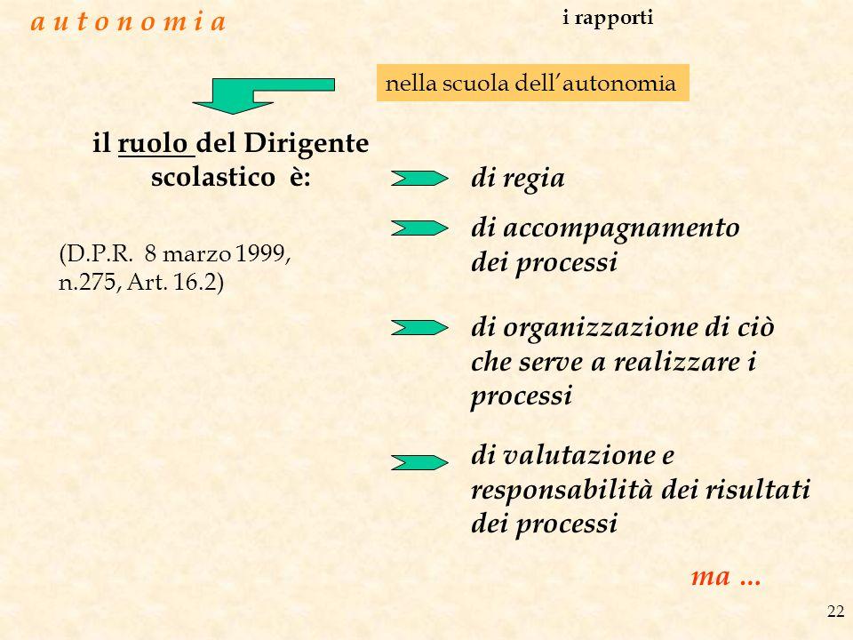 22 a u t o n o m i a i rapporti nella scuola dellautonomia il ruolo del Dirigente scolastico è: di regia di organizzazione di ciò che serve a realizza