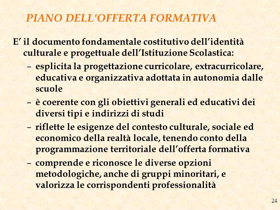 24 PIANO DELL'OFFERTA FORMATIVA E il documento fondamentale costitutivo dellidentità culturale e progettuale dellIstituzione Scolastica: – esplicita l