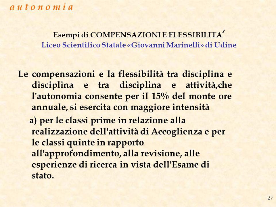 Esempi di COMPENSAZIONI E FLESSIBILITA Liceo Scientifico Statale «Giovanni Marinelli» di Udine Le compensazioni e la flessibilità tra disciplina e dis