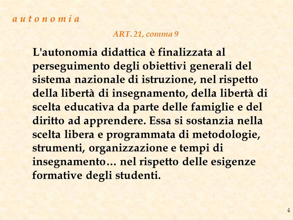 ART. 21, comma 9 L'autonomia didattica è finalizzata al perseguimento degli obiettivi generali del sistema nazionale di istruzione, nel rispetto della