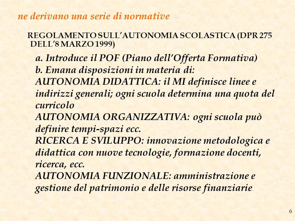 REGOLAMENTO SULLAUTONOMIA SCOLASTICA (DPR 275 DELL8 MARZO 1999) 6 a. Introduce il POF (Piano dellOfferta Formativa) b. Emana disposizioni in materia d