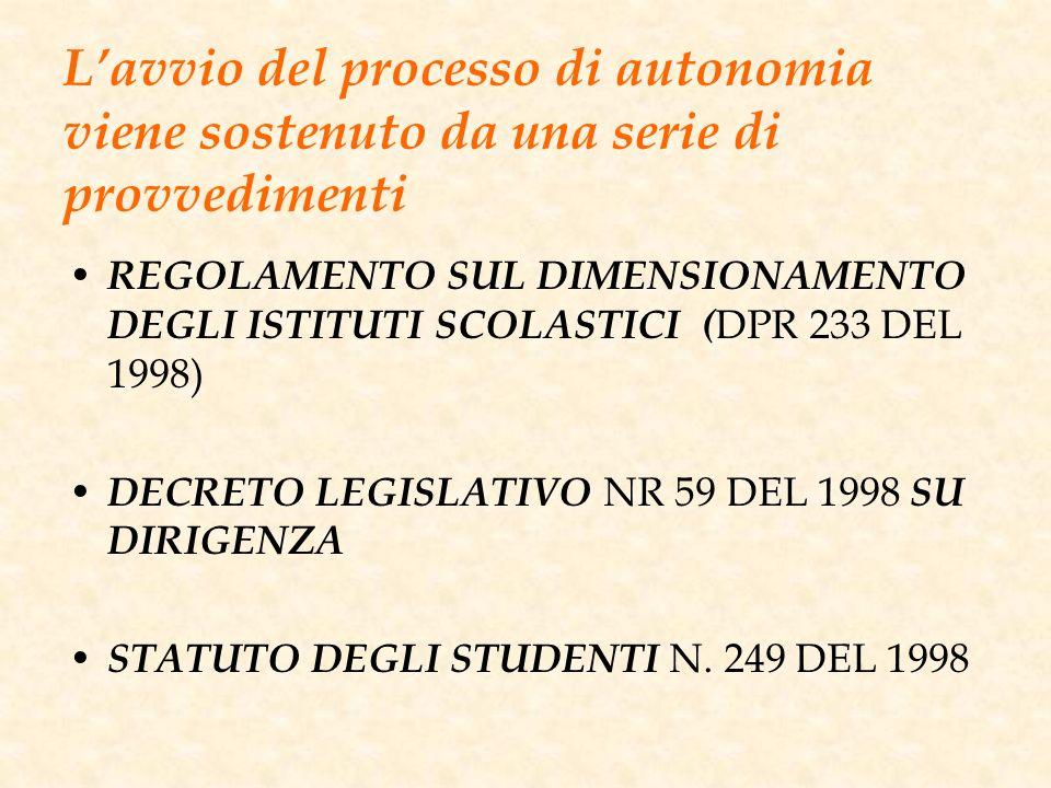 Lavvio del processo di autonomia viene sostenuto da una serie di provvedimenti REGOLAMENTO SUL DIMENSIONAMENTO DEGLI ISTITUTI SCOLASTICI ( DPR 233 DEL