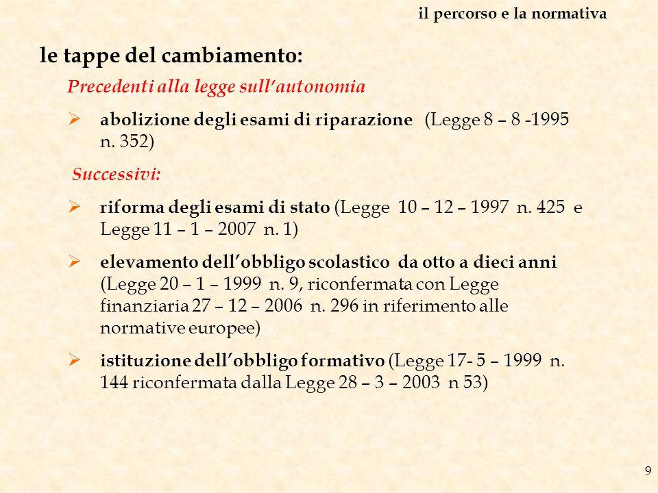 9 il percorso e la normativa le tappe del cambiamento: Precedenti alla legge sullautonomia abolizione degli esami di riparazione (Legge 8 – 8 -1995 n.