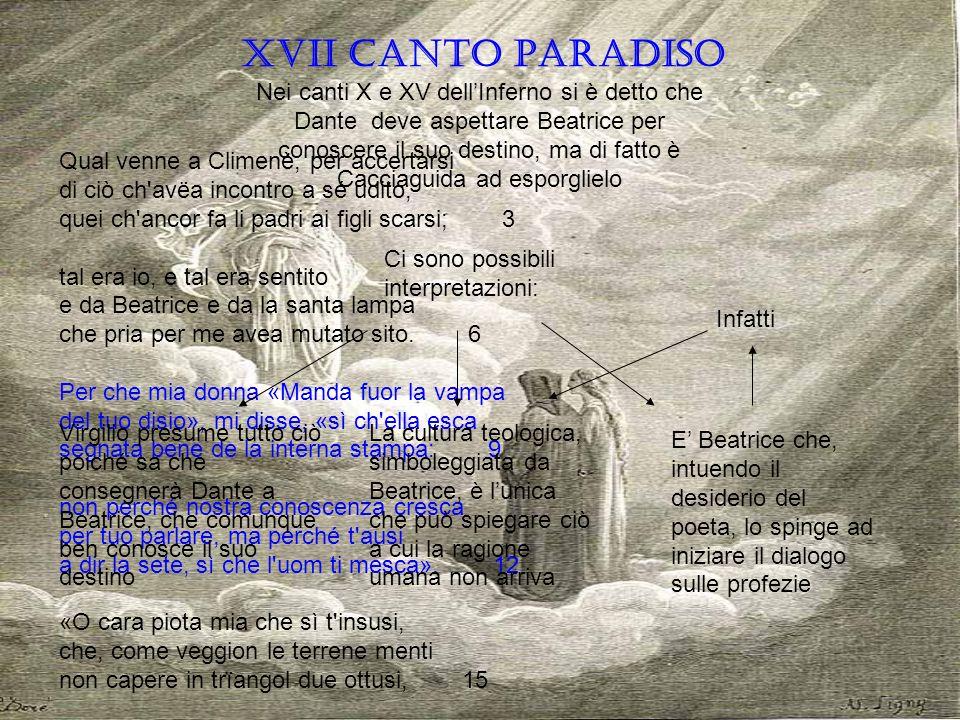 Nei canti X e XV dellInferno si è detto che Dante deve aspettare Beatrice per conoscere il suo destino, ma di fatto è Cacciaguida ad esporglielo Qual
