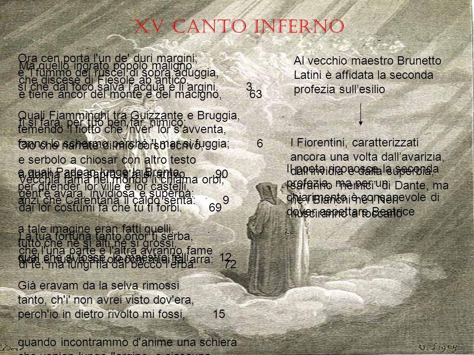 Nei canti X e XV dellInferno si è detto che Dante deve aspettare Beatrice per conoscere il suo destino, ma di fatto è Cacciaguida ad esporglielo Qual venne a Climenè, per accertarsi di ciò ch avëa incontro a sé udito, quei ch ancor fa li padri ai figli scarsi; 3 tal era io, e tal era sentito e da Beatrice e da la santa lampa che pria per me avea mutato sito.