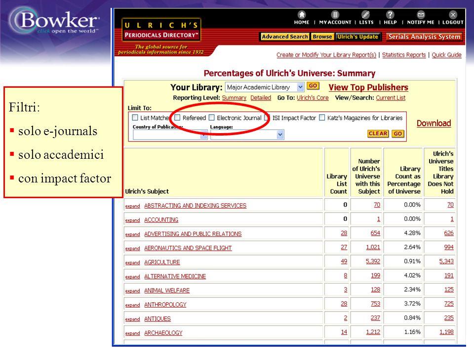 12 Filtri: solo e-journals solo accademici con impact factor