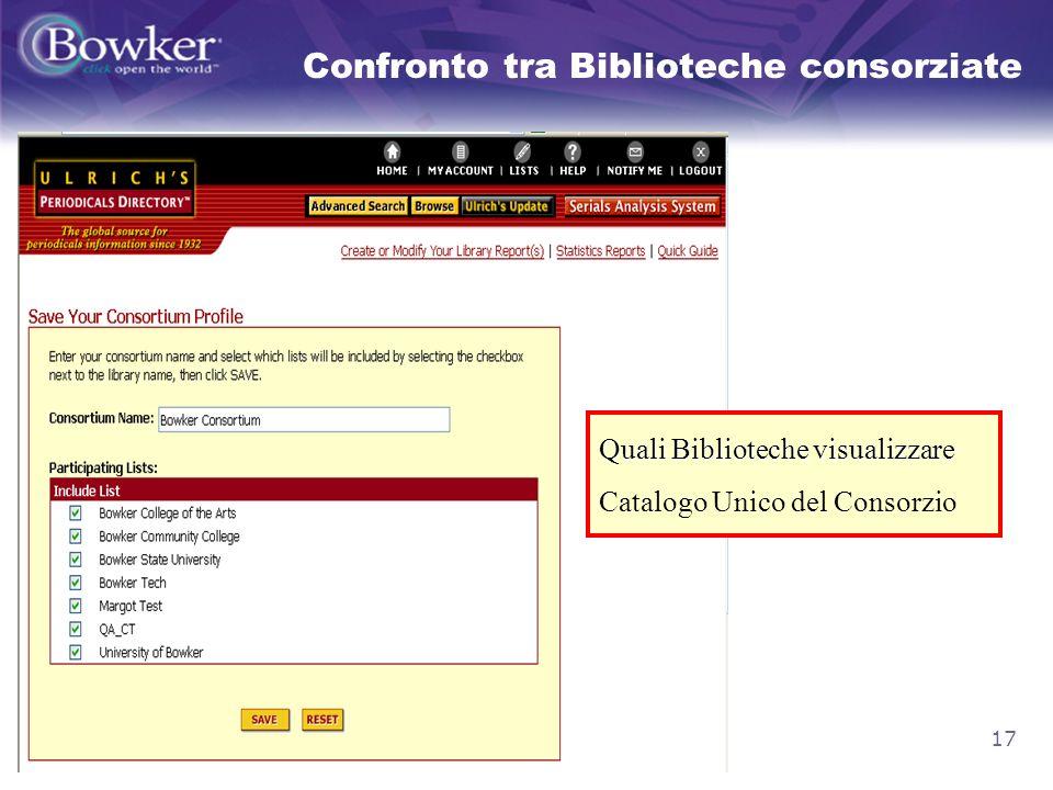17 Quali Biblioteche visualizzare Catalogo Unico del Consorzio Confronto tra Biblioteche consorziate