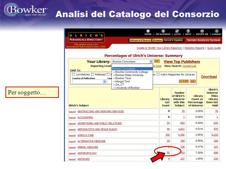 18 Per soggetto… Analisi del Catalogo del Consorzio