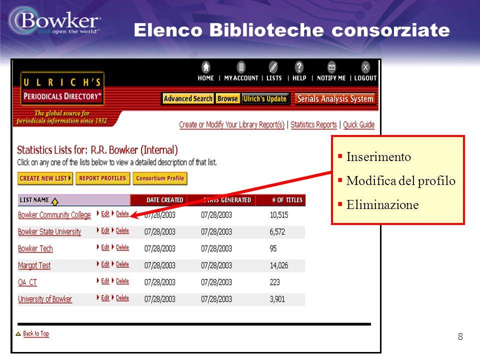 8 Elenco Biblioteche consorziate Inserimento Modifica del profilo Eliminazione