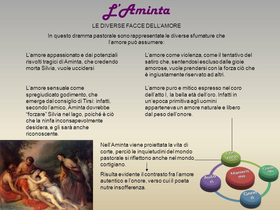 Prima Pagina LAminta LE FONTI E un dramma pastorale composto da Tasso nel 1573.
