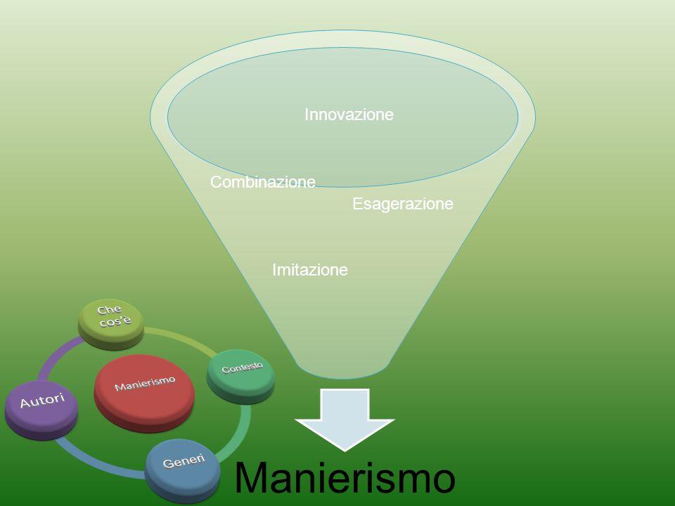 Innovazione Imitazione Combinazione Esagerazione Manierismo