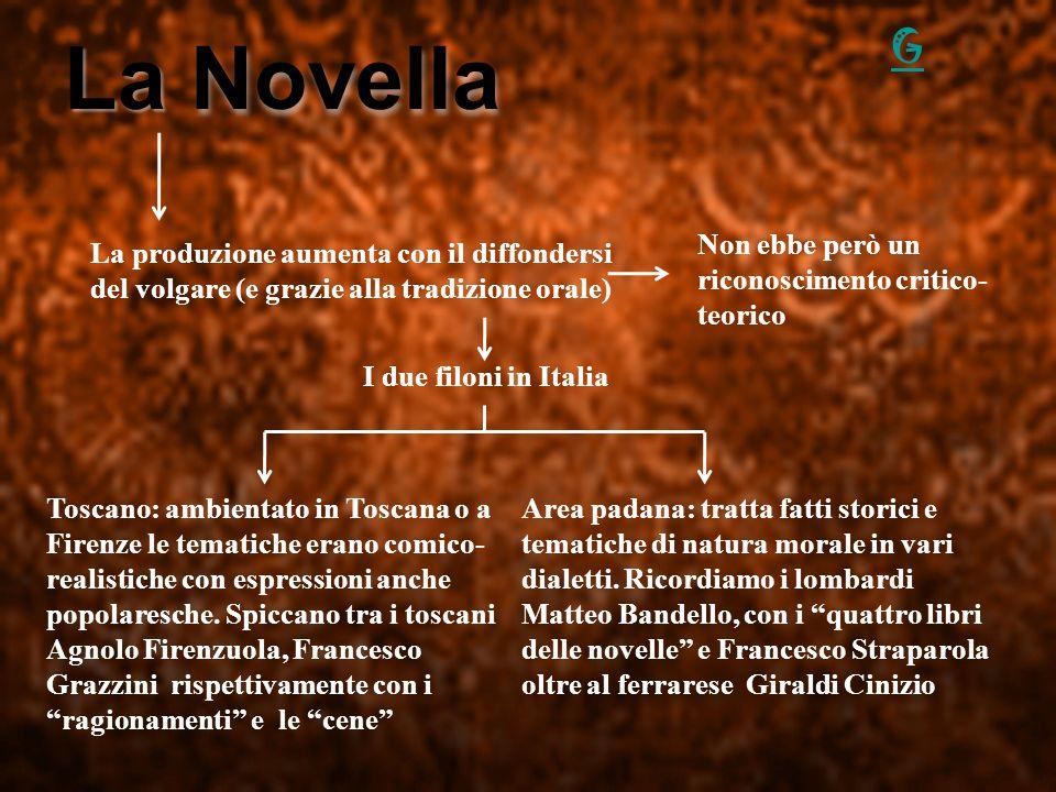 La Novella La produzione aumenta con il diffondersi del volgare (e grazie alla tradizione orale) Non ebbe però un riconoscimento critico- teorico I du