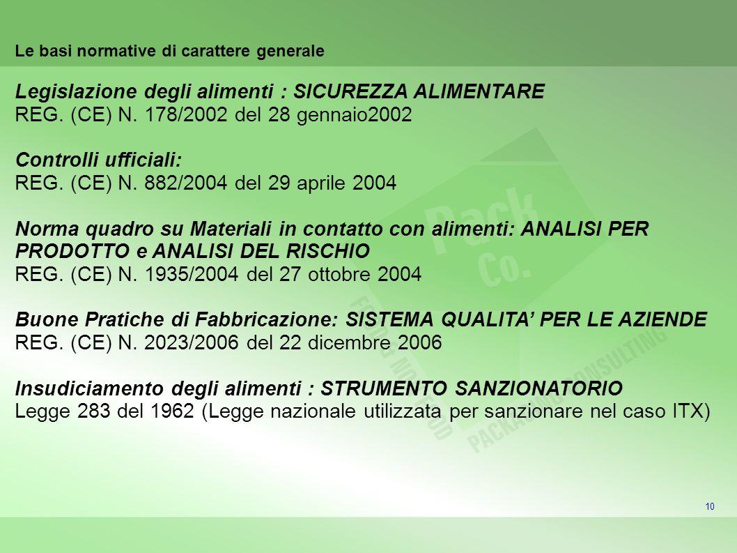 10 Le basi normative di carattere generale Legislazione degli alimenti : SICUREZZA ALIMENTARE REG. (CE) N. 178/2002 del 28 gennaio2002 Controlli uffic